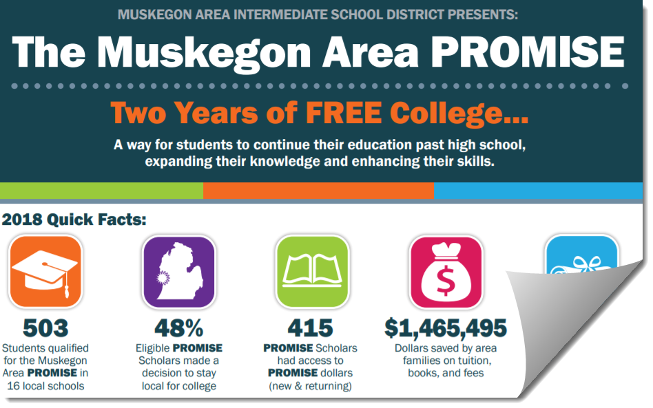 Muskegon Area Promise Infographic